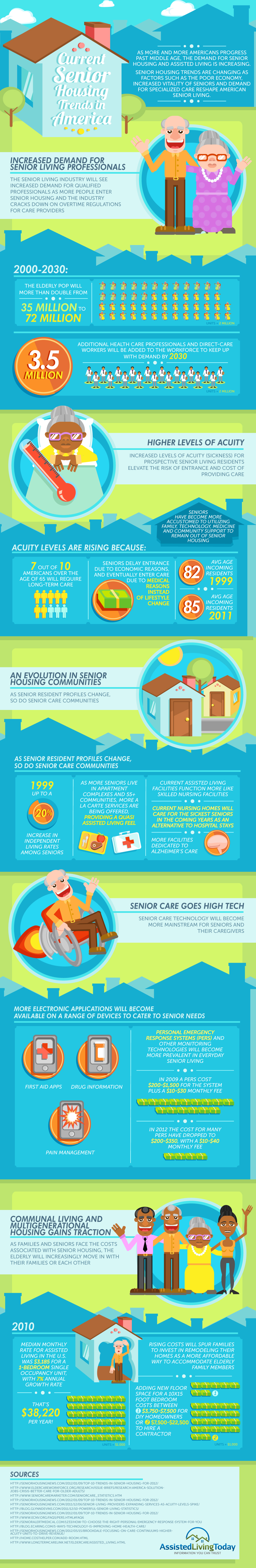 Senior Housing Trends Infographic