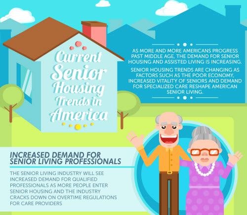 trends in senior citizen housing infographic