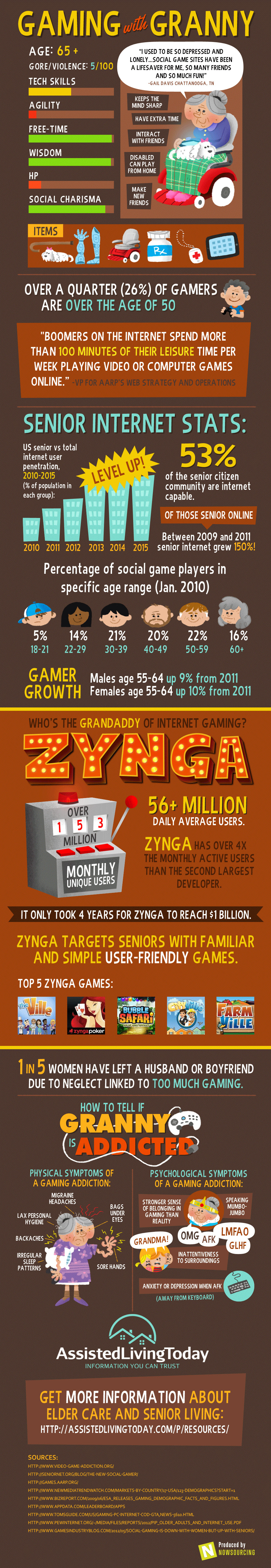 Gaming with Granny Gaming with Granny [Infographic]